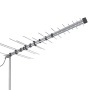 kookaburra-log-periodic-vhf-uhf-digital-ready-tv-antenna-aerial_2_